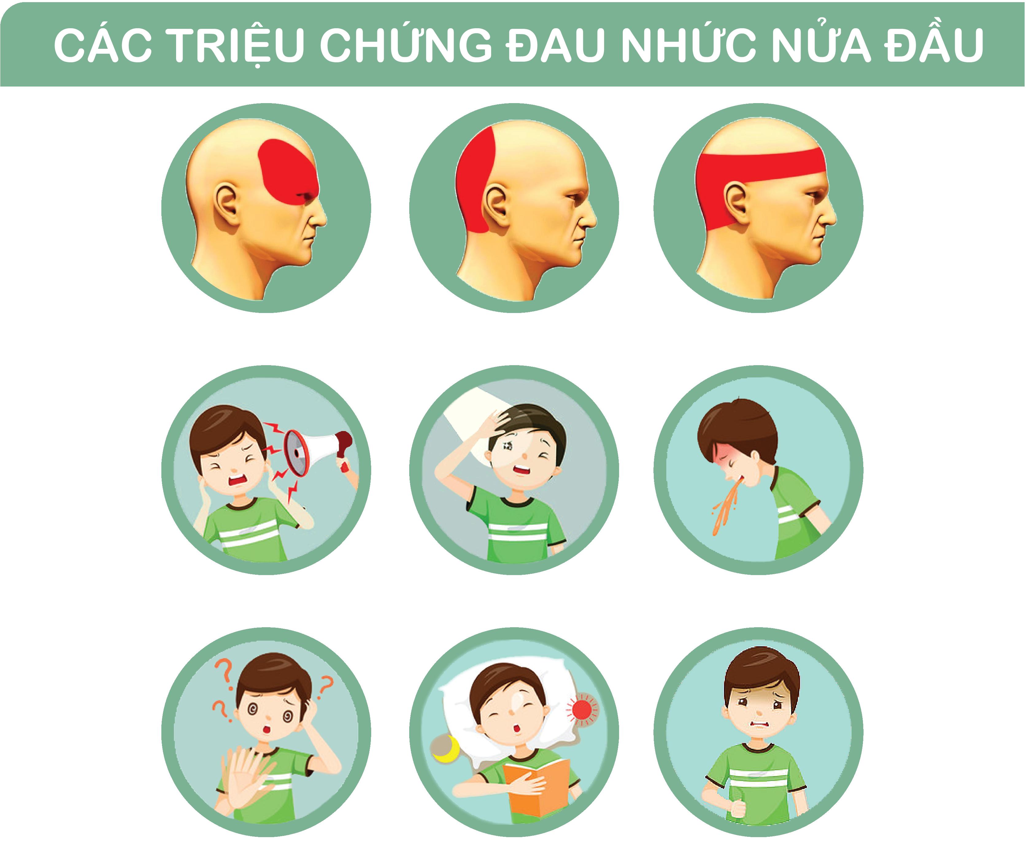 Hướng dẫn trực quan về chứng đau nửa đầu (Migraine)